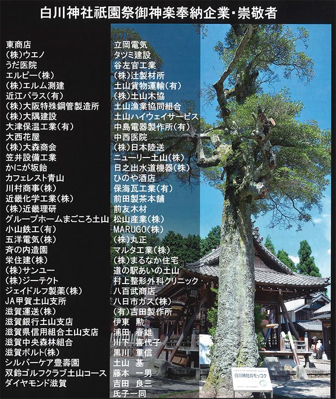 白川神社祇園祭奉納者